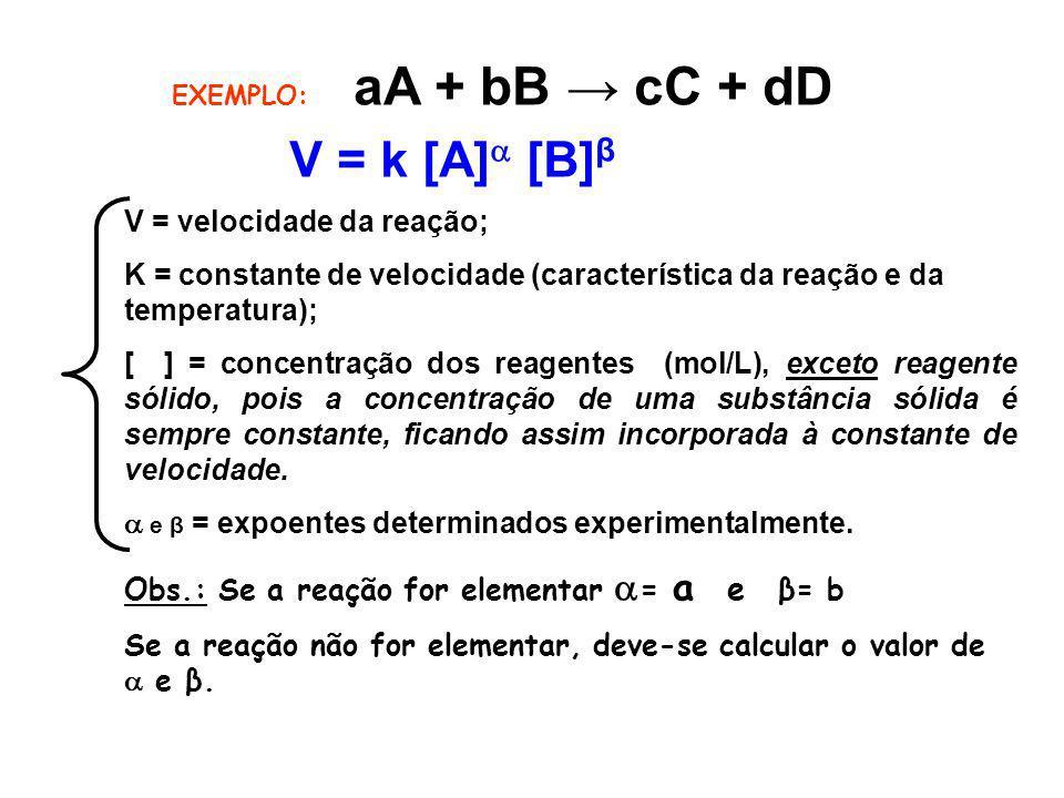 V = k [A] [B]β V = velocidade da reação;